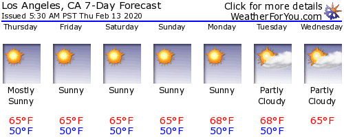 Los Angeles 7 day forecast